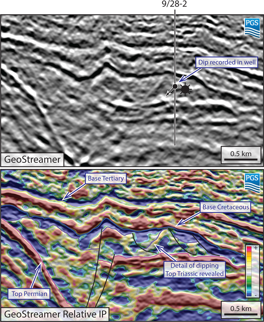 Figure 2. Expanded view of the Crawford Discovery. The relative acoustic impedance image reveals several previously undetected subtle listric fault blocks, highlighting the highly compartmentalized geometry of the Triassic-Jurassic reservoir interval.