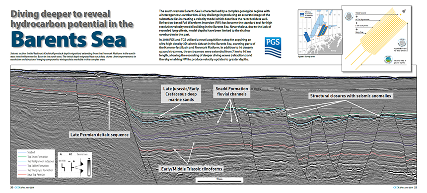 This seismic section was taken from GEO ExPro Vol. 16, Issue No. 3. You can download the original PDF of the issue from GeoExpro.com