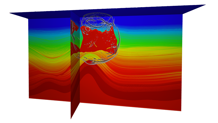 Nucleus+ simulated wavefronts