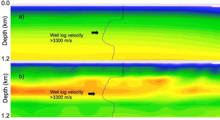 Comparison at the proximity of the well, FWI