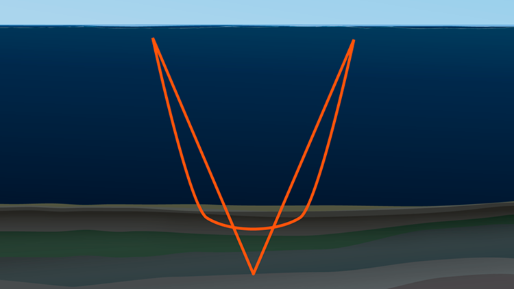FWI Wave Types