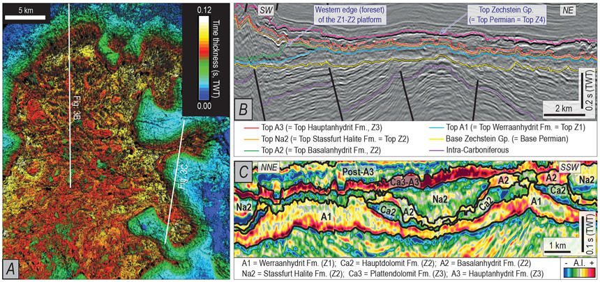 (A) TWT-thickness map of a Z1-Z2 sulphate-carbonate platform  (B) Full-stack Carboniferous structures and Zechstein build-ups (C) Relative acoustic impedance, with lithological discrimination of intra-Zechstein evaporite and carbonate clinothems. Data examnples from PGS survey MC3D-SNS2013M (MNSH)
