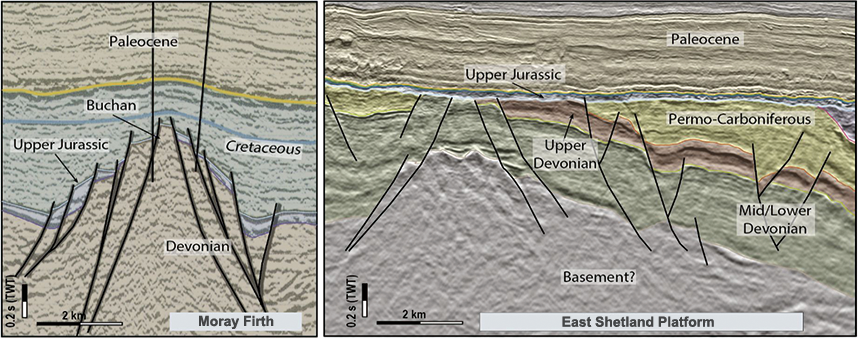 The Devonian Buchan Field in the neighboring Moray Firth shows similarities to undrilled structures in the Permo-Triassic intra-platform basins.