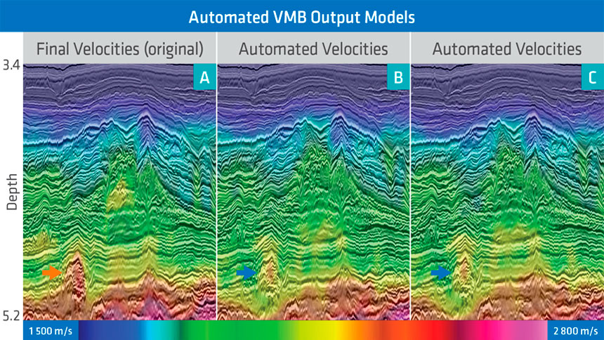 (A) Depth velocity model estimated using traditional multi-stage reflection tomography; (B) Final automated model using a simple starting model; and (C) Final automated model using a highly incorrect starting model. The blue arrows identify a channel feature that was accommodated in the traditional tomographic approach (orange arrow in A) using manual insertion into the model, but were not recovered using the automated methodology. The results in (B) and (C) are otherwise impressive.