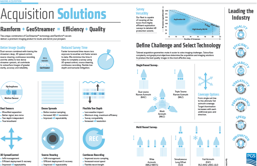 Click to view this Acquisition Solutions infographic in fullscreen mode