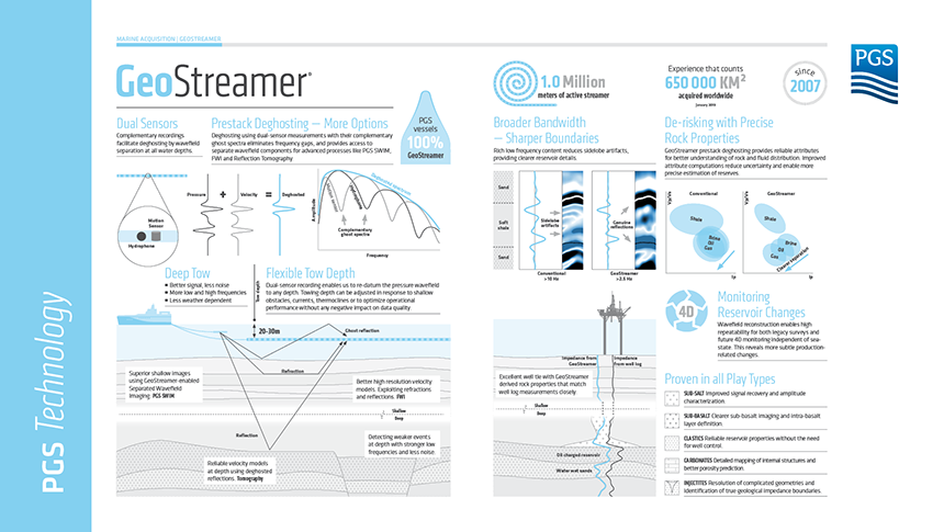 GeoStreamer infographic