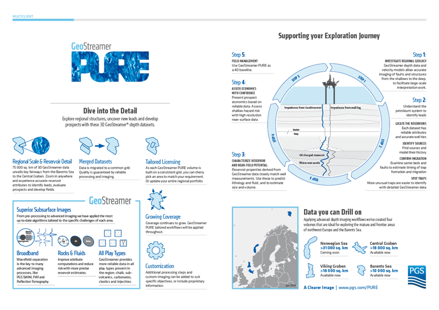 GeoStreamer PURE Infographic