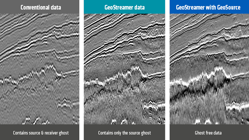 Ghost removal effect on seismic data