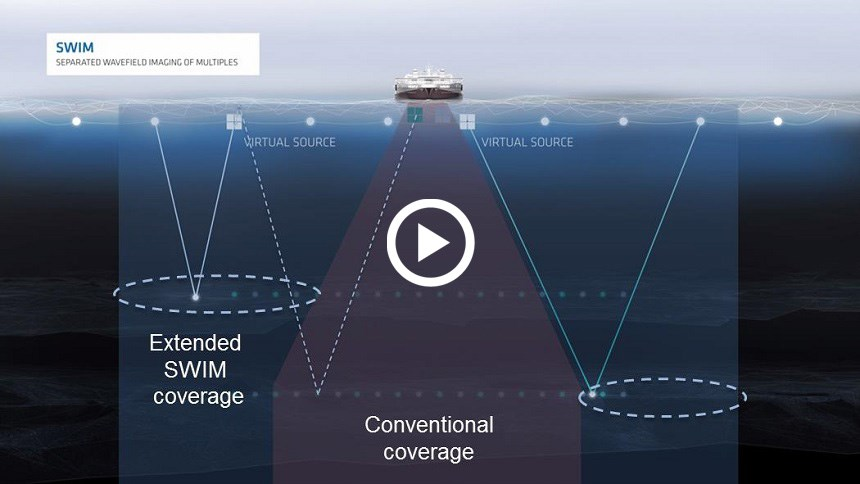 Video - SWIM Beyond Broadband